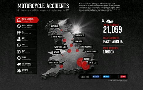 UK Motorcycle Accident Hotspots Web Design
