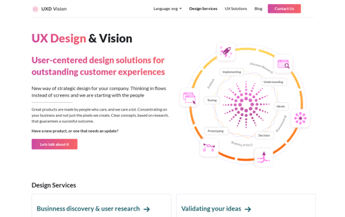 UX Design & Vision - User Experience design Web Design