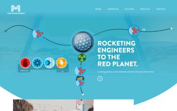 The1stMovement, Digital Agency Web Design