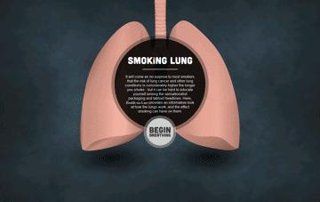 Smoking Lung Web Design