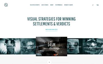 High Impact® Web Design