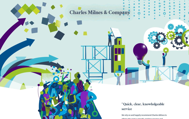 Charles Milnes
